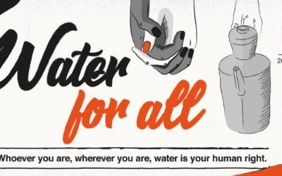 World Water Day – 22 March 2019